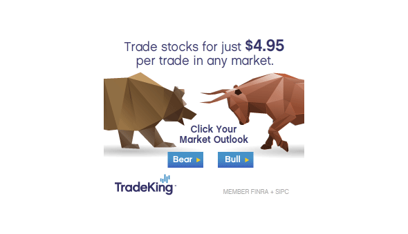 TradeKing Review – Trade For Only $4.95!