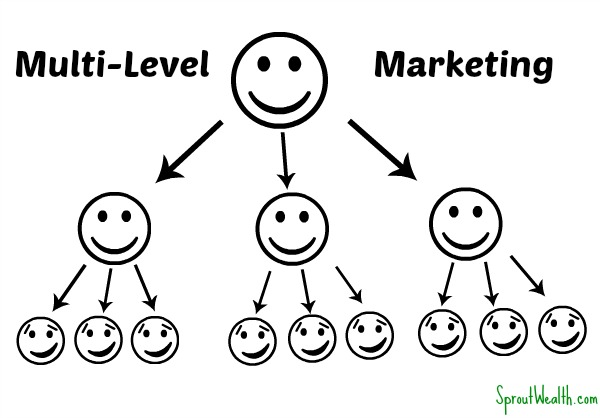 What is MLM and Why Do Only a Few Succeed?